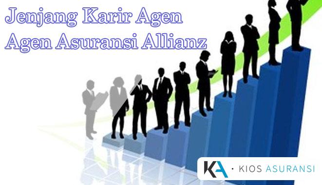 Jenjang Karir Agen Asuransi Allianz